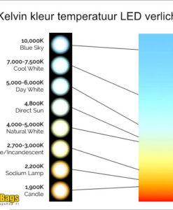 Kelvin-kleur-led lampen-kerstverlichting
