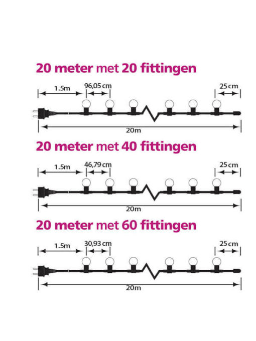 prikkabel 20 meter met 20, 40 of 60 meter fittingen