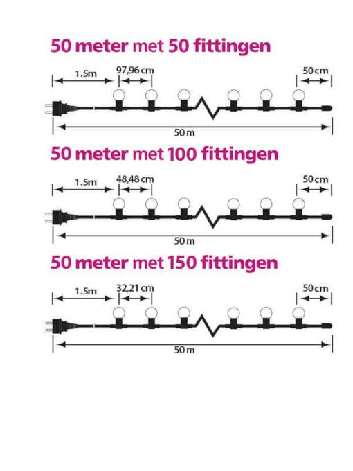 prikkabel 50 meter met 50, 100 of 150 fittingen